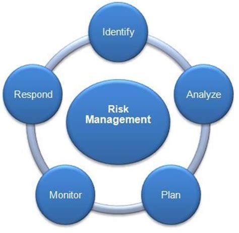 Project management business plan samples